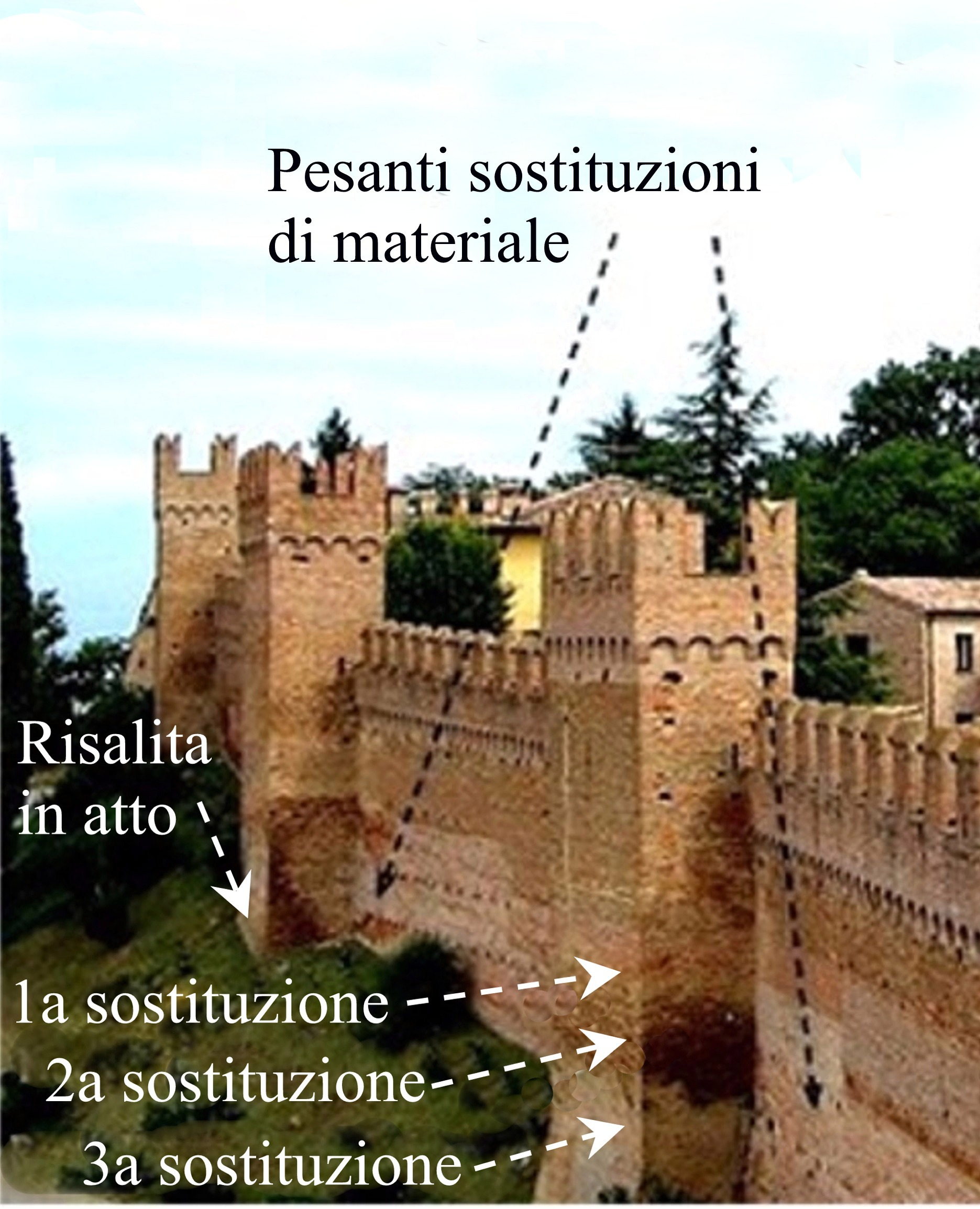 Rimuovere Rosone Soffitto ~ Ispirazione design casa